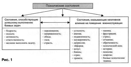 рисунку  психологическое человека по состояние как определить
